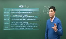 너 GDP와 GNP 알지? 5초 안에 설명해봐!